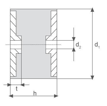 Gummi-Metall-Element, zylindrisch mit zwei Innengewinden