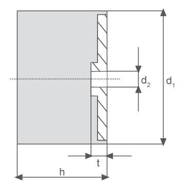 Gummi-Metall-Element mit einem Innengewinde