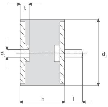 Gummi-Metall-Element, zylindrisch mit Innengewinde & Gewindebolzen