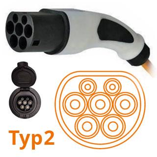Stecker-typ2